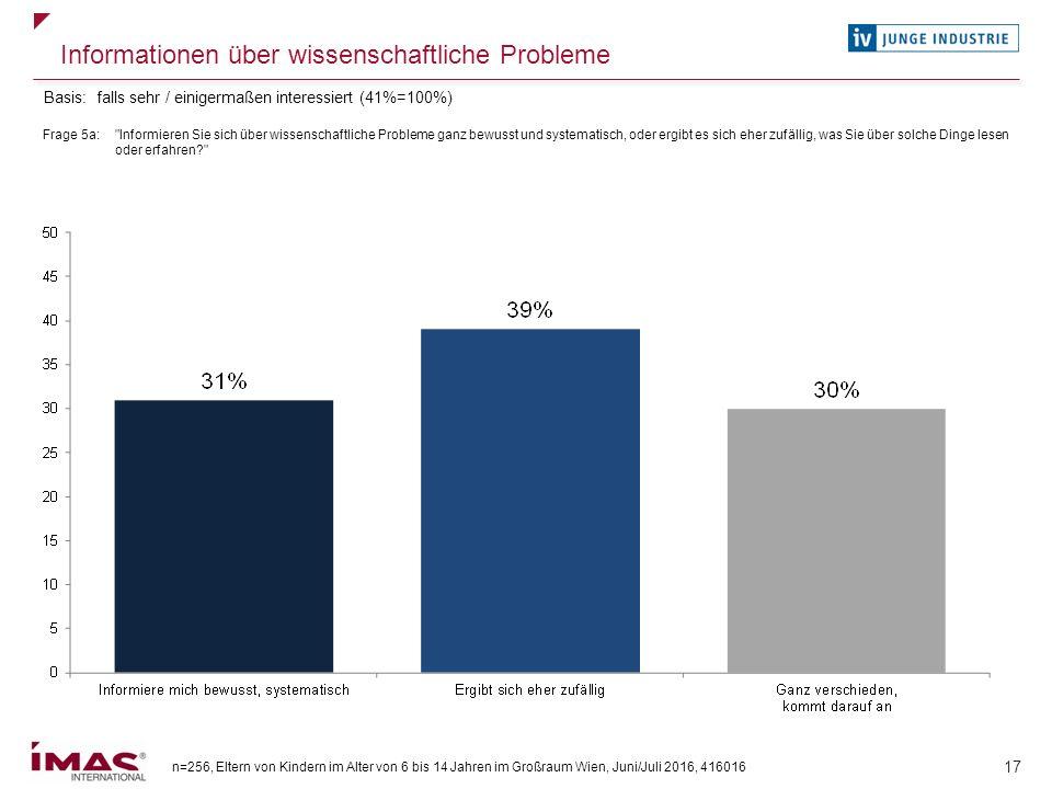 n=256, Eltern von Kindern im Alter von 6 bis 14 Jahren im Großraum Wien, Juni/Juli 2016, 416016 17 Informationen über wissenschaftliche Probleme Frage