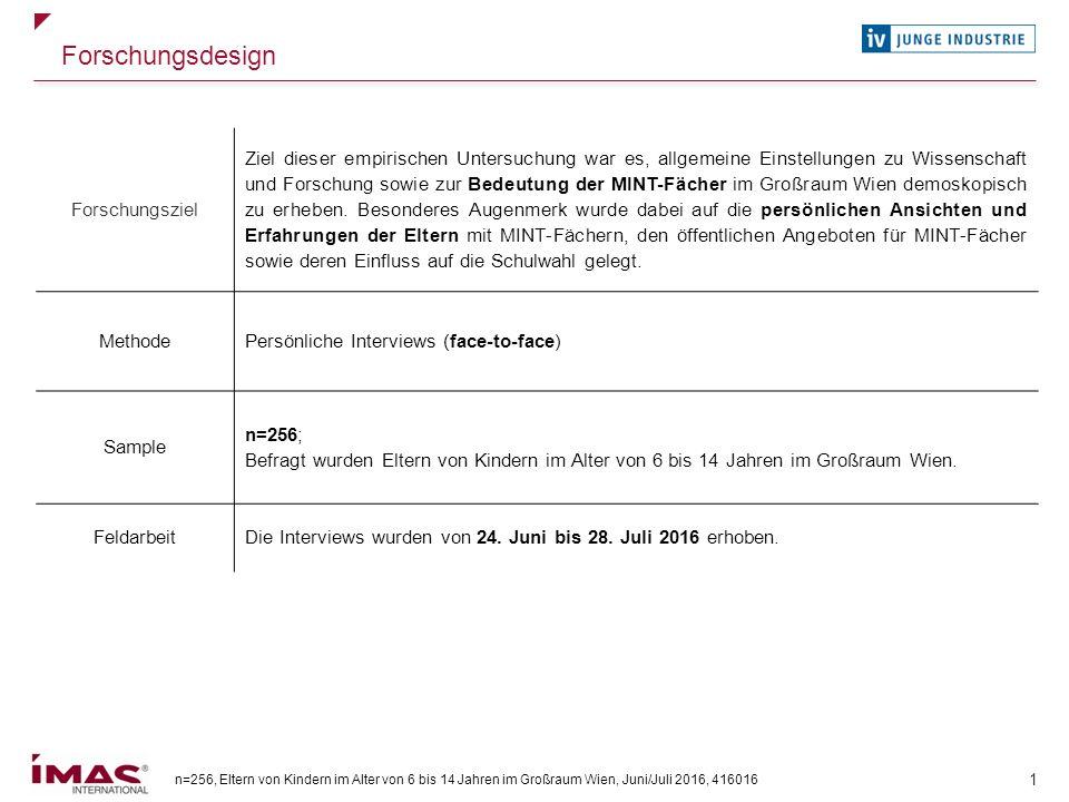 n=256, Eltern von Kindern im Alter von 6 bis 14 Jahren im Großraum Wien, Juni/Juli 2016, 416016 1 Forschungsdesign Forschungsziel Ziel dieser empirisc