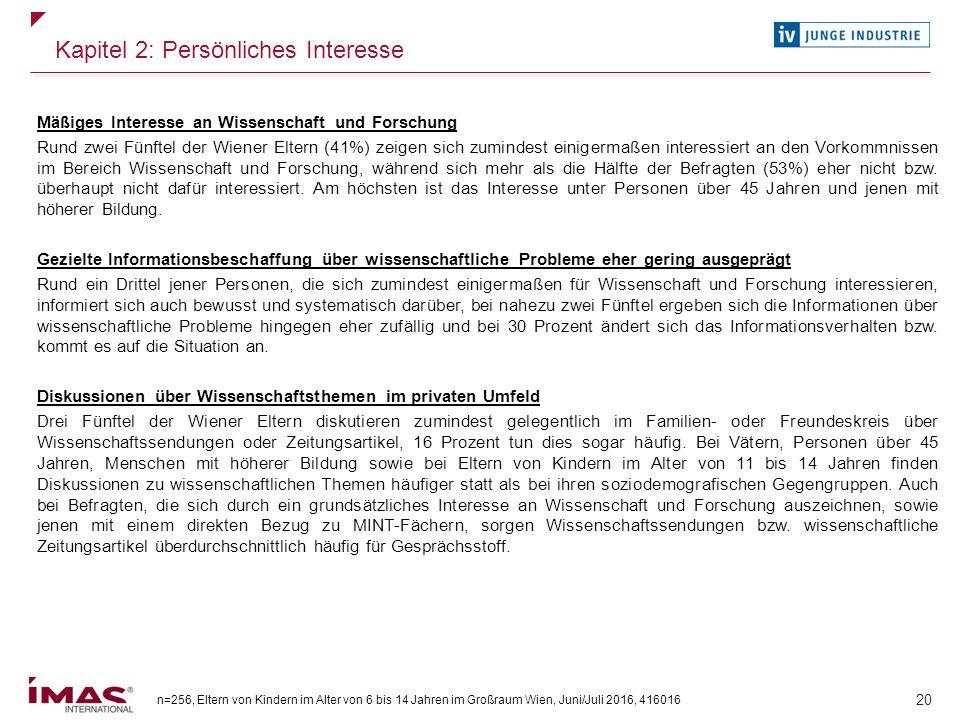 n=256, Eltern von Kindern im Alter von 6 bis 14 Jahren im Großraum Wien, Juni/Juli 2016, 416016 20 Kapitel 2: Persönliches Interesse Mäßiges Interesse