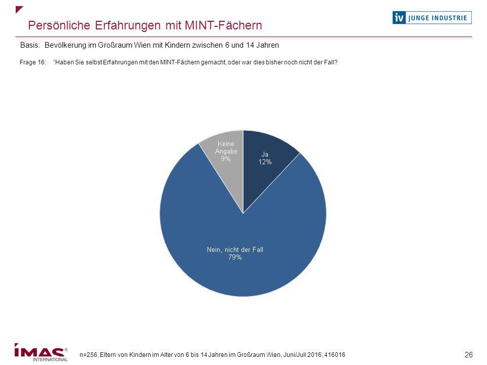 n=256, Eltern von Kindern im Alter von 6 bis 14 Jahren im Großraum Wien, Juni/Juli 2016, 416016 26 Persönliche Erfahrungen mit MINT-Fächern Frage 16: