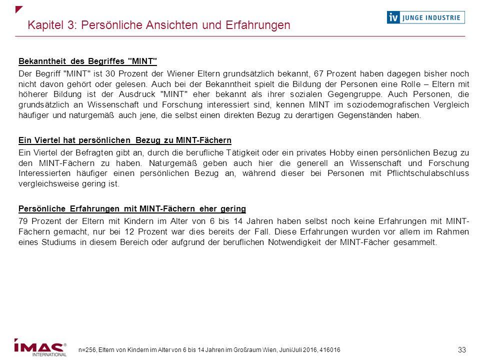 n=256, Eltern von Kindern im Alter von 6 bis 14 Jahren im Großraum Wien, Juni/Juli 2016, 416016 33 Kapitel 3: Persönliche Ansichten und Erfahrungen Be