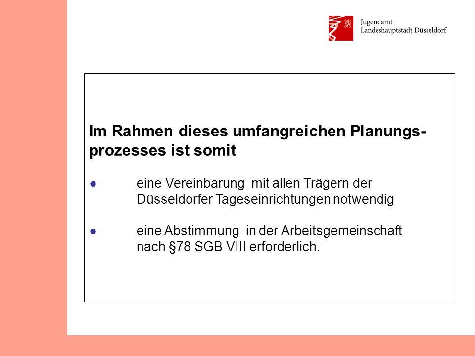 Im Rahmen dieses umfangreichen Planungs- prozesses ist somit ● eine Vereinbarung mit allen Trägern der Düsseldorfer Tageseinrichtungen notwendig ● eine Abstimmung in der Arbeitsgemeinschaft nach §78 SGB VIII erforderlich.