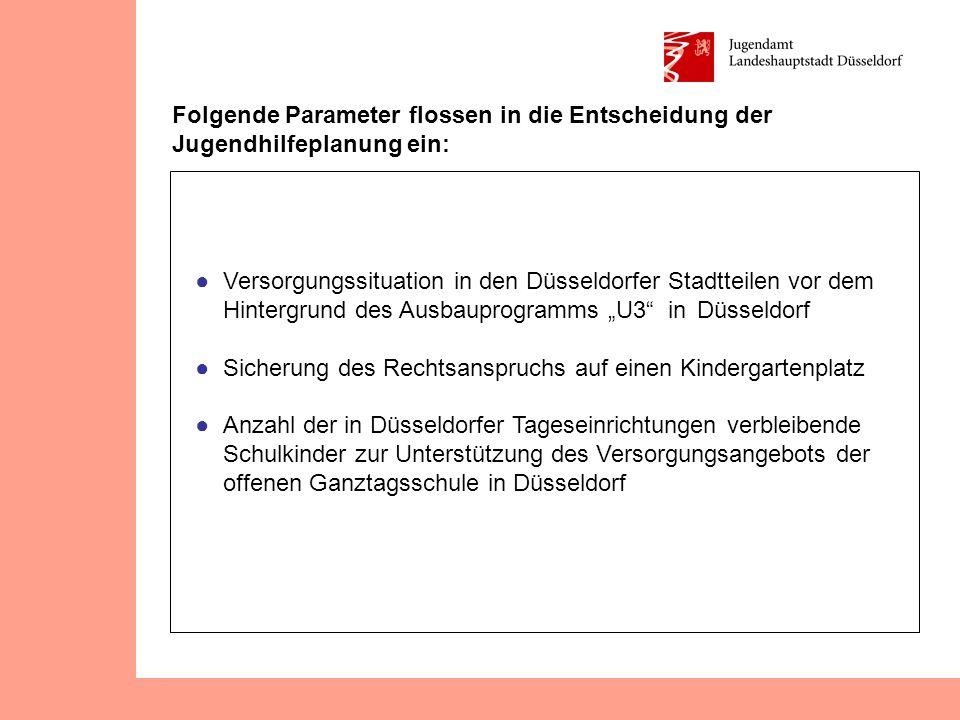 Folgende Parameter flossen in die Entscheidung der Jugendhilfeplanung ein: ● Versorgungssituation in den Düsseldorfer Stadtteilen vor dem Hintergrund