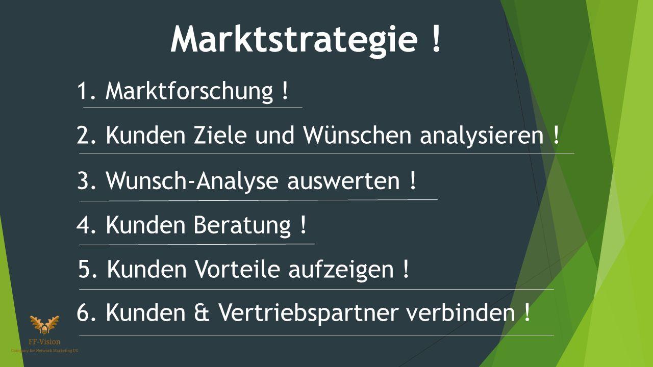 Marktstrategie . 1. Marktforschung . 2. Kunden Ziele und Wünschen analysieren .