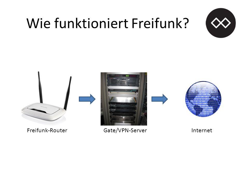 Wie funktioniert Freifunk? Freifunk-Router Gate/VPN-ServerInternet