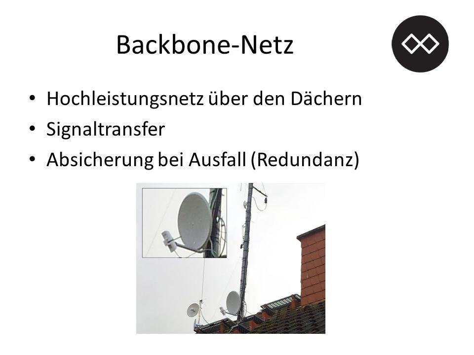 Backbone-Netz Hochleistungsnetz über den Dächern Signaltransfer Absicherung bei Ausfall (Redundanz)