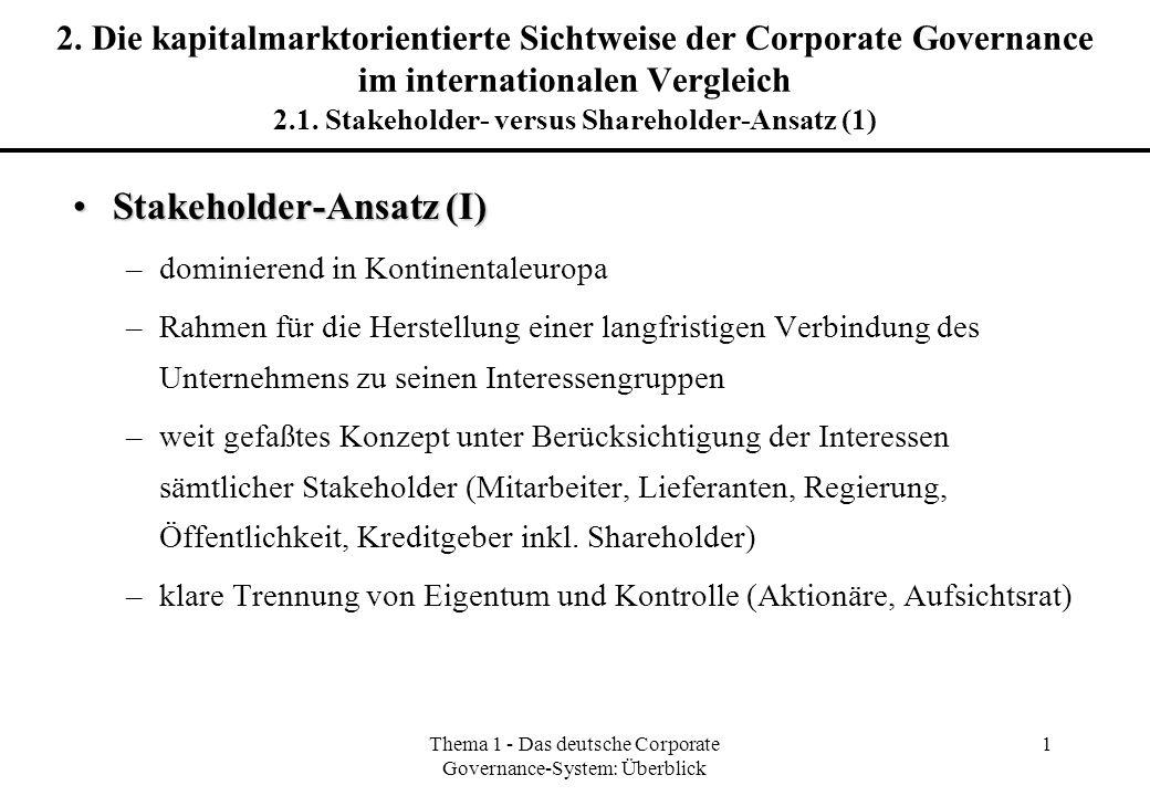 Thema 1 - Das deutsche Corporate Governance-System: Überblick 1 2. Die kapitalmarktorientierte Sichtweise der Corporate Governance im internationalen