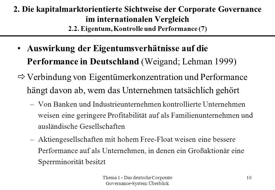 Thema 1 - Das deutsche Corporate Governance-System: Überblick 10 2. Die kapitalmarktorientierte Sichtweise der Corporate Governance im internationalen