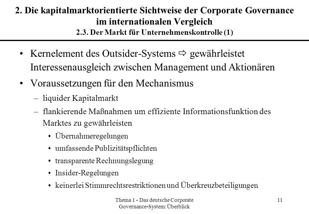 Thema 1 - Das deutsche Corporate Governance-System: Überblick 11 2. Die kapitalmarktorientierte Sichtweise der Corporate Governance im internationalen