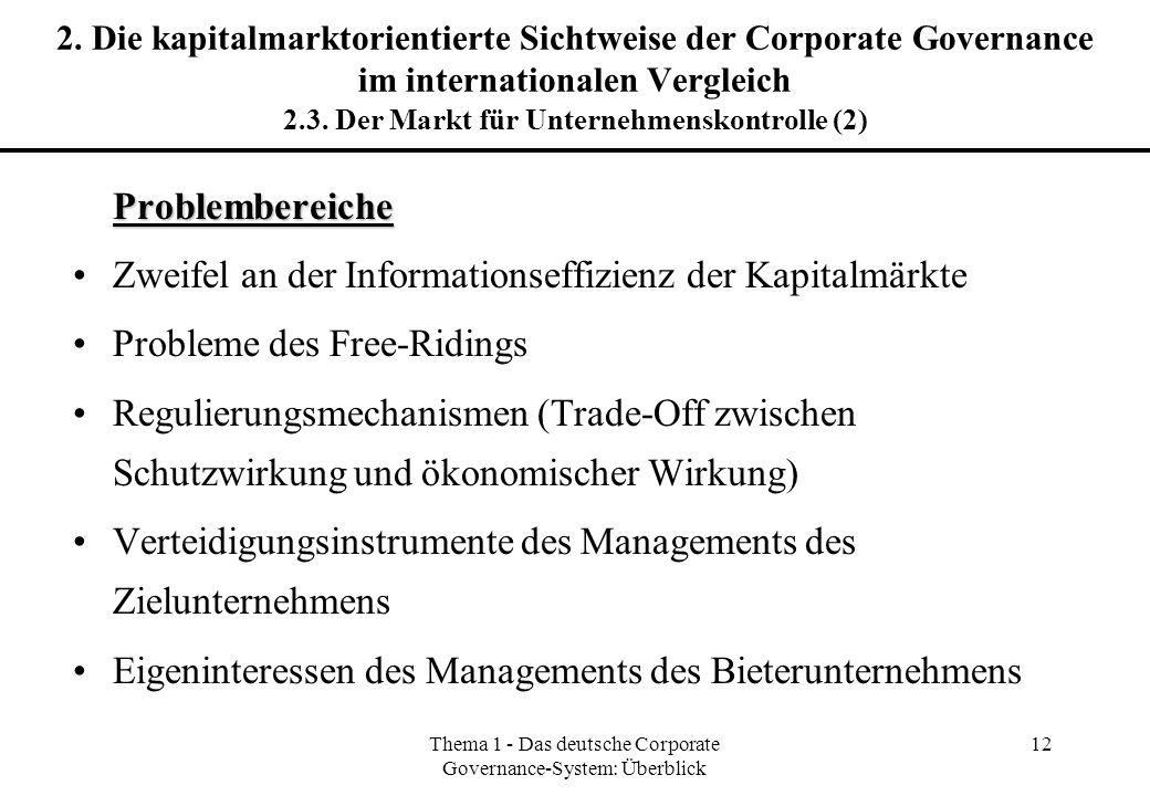 Thema 1 - Das deutsche Corporate Governance-System: Überblick 12 2. Die kapitalmarktorientierte Sichtweise der Corporate Governance im internationalen