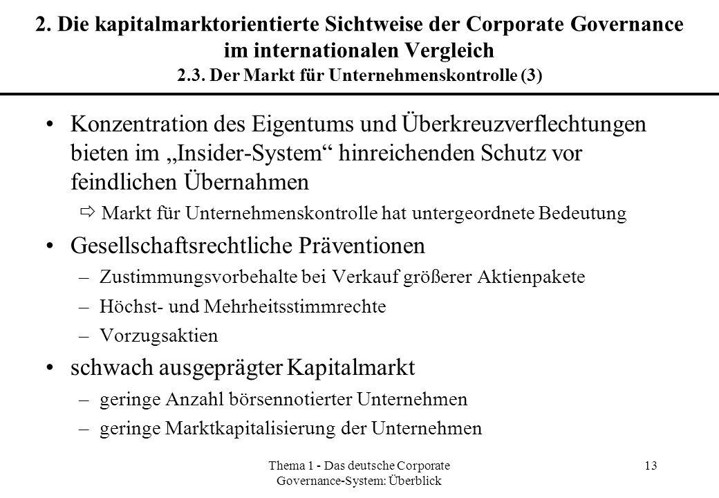 Thema 1 - Das deutsche Corporate Governance-System: Überblick 13 2. Die kapitalmarktorientierte Sichtweise der Corporate Governance im internationalen