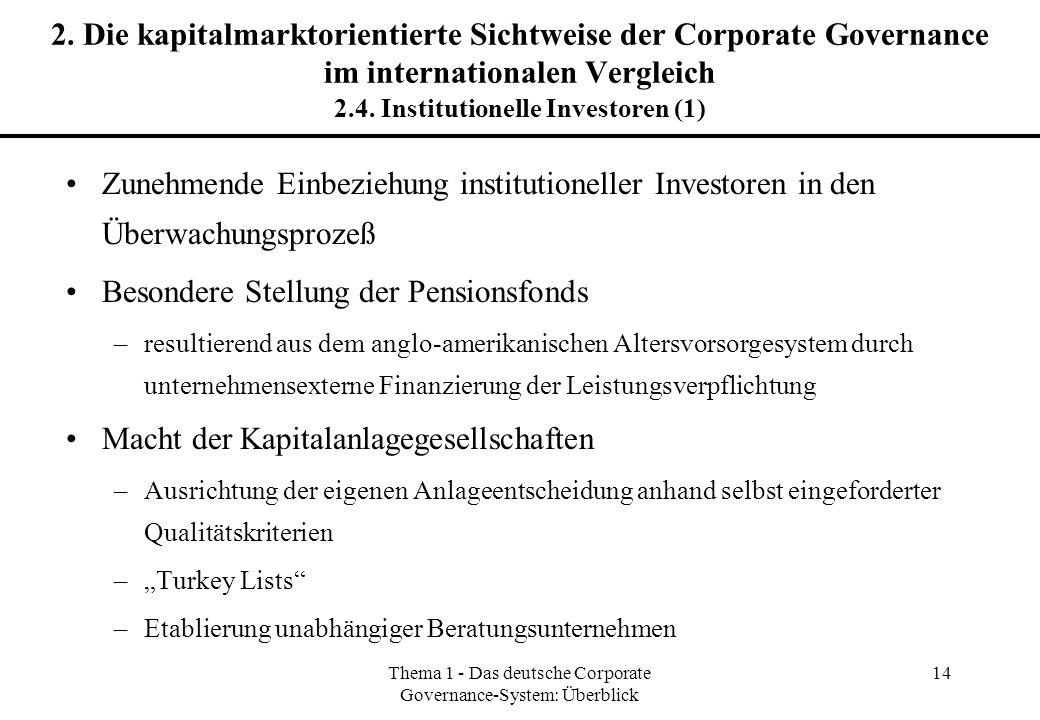 Thema 1 - Das deutsche Corporate Governance-System: Überblick 14 2. Die kapitalmarktorientierte Sichtweise der Corporate Governance im internationalen