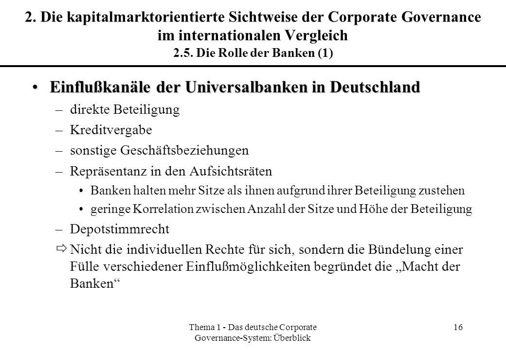 Thema 1 - Das deutsche Corporate Governance-System: Überblick 16 2. Die kapitalmarktorientierte Sichtweise der Corporate Governance im internationalen