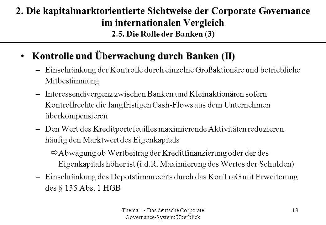 Thema 1 - Das deutsche Corporate Governance-System: Überblick 18 2. Die kapitalmarktorientierte Sichtweise der Corporate Governance im internationalen