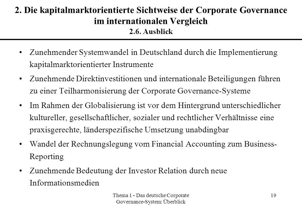 Thema 1 - Das deutsche Corporate Governance-System: Überblick 19 2. Die kapitalmarktorientierte Sichtweise der Corporate Governance im internationalen