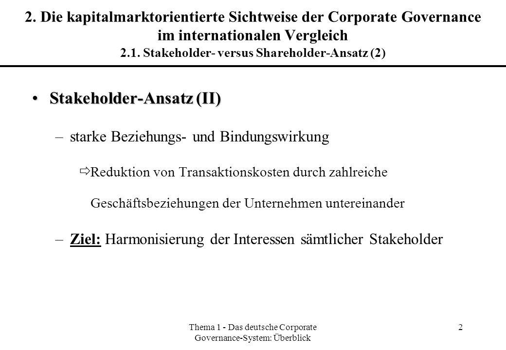 Thema 1 - Das deutsche Corporate Governance-System: Überblick 2 2. Die kapitalmarktorientierte Sichtweise der Corporate Governance im internationalen