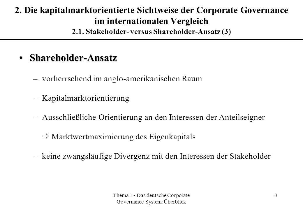 Thema 1 - Das deutsche Corporate Governance-System: Überblick 3 2. Die kapitalmarktorientierte Sichtweise der Corporate Governance im internationalen