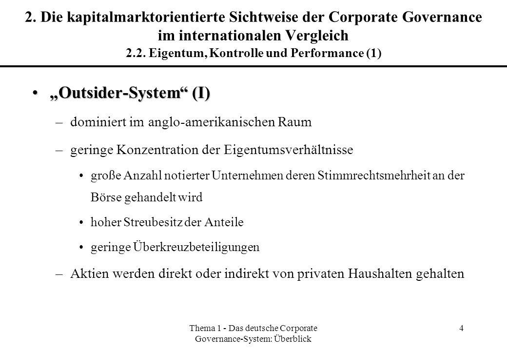 Thema 1 - Das deutsche Corporate Governance-System: Überblick 4 2. Die kapitalmarktorientierte Sichtweise der Corporate Governance im internationalen