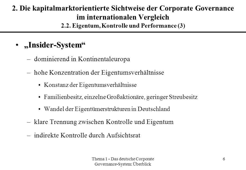 Thema 1 - Das deutsche Corporate Governance-System: Überblick 6 2. Die kapitalmarktorientierte Sichtweise der Corporate Governance im internationalen