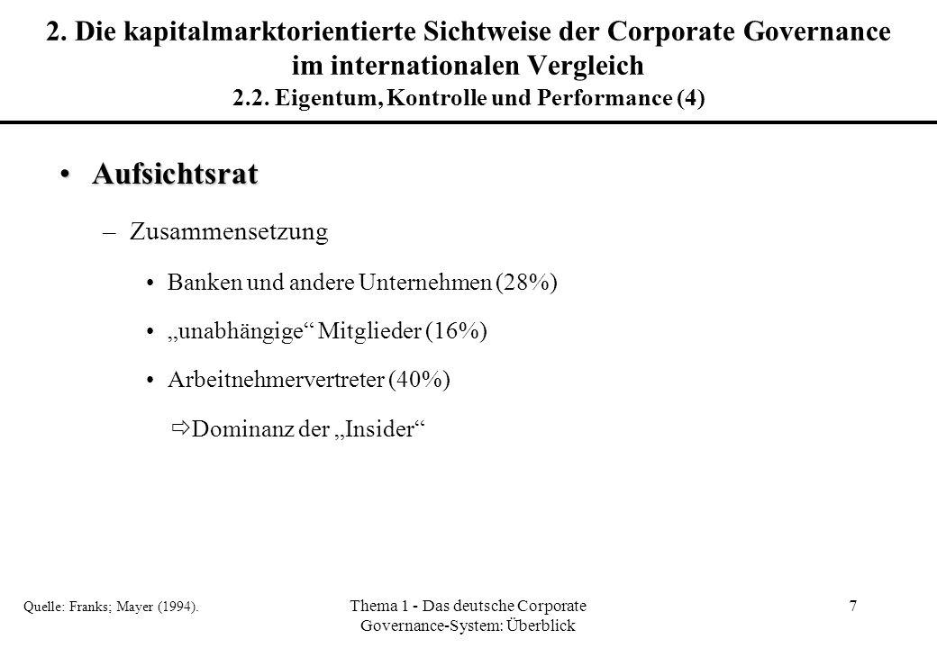 Thema 1 - Das deutsche Corporate Governance-System: Überblick 7 2. Die kapitalmarktorientierte Sichtweise der Corporate Governance im internationalen