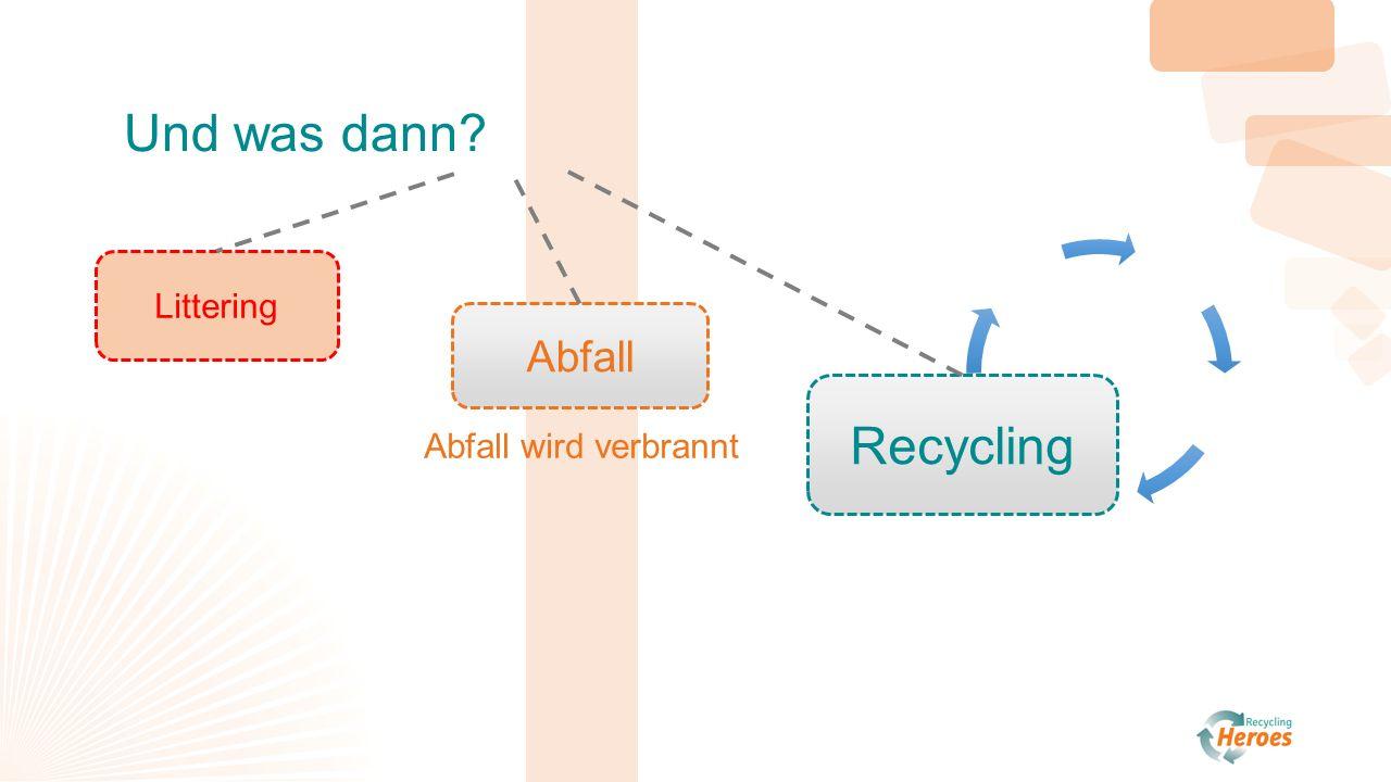 n n N N N Abfall Littering Recycling Und was dann? Abfall wird verbrannt