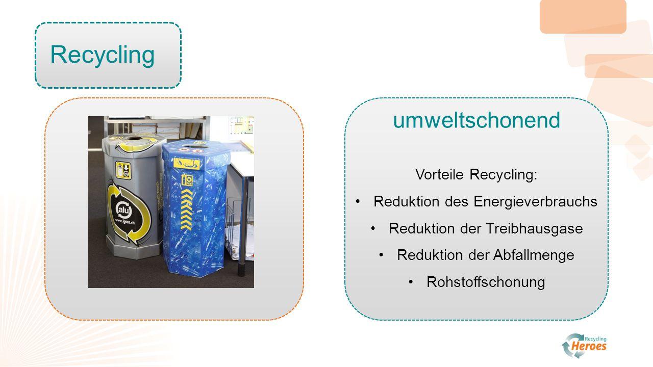 Recycling umweltschonend Vorteile Recycling: Reduktion des Energieverbrauchs Reduktion der Treibhausgase Reduktion der Abfallmenge Rohstoffschonung