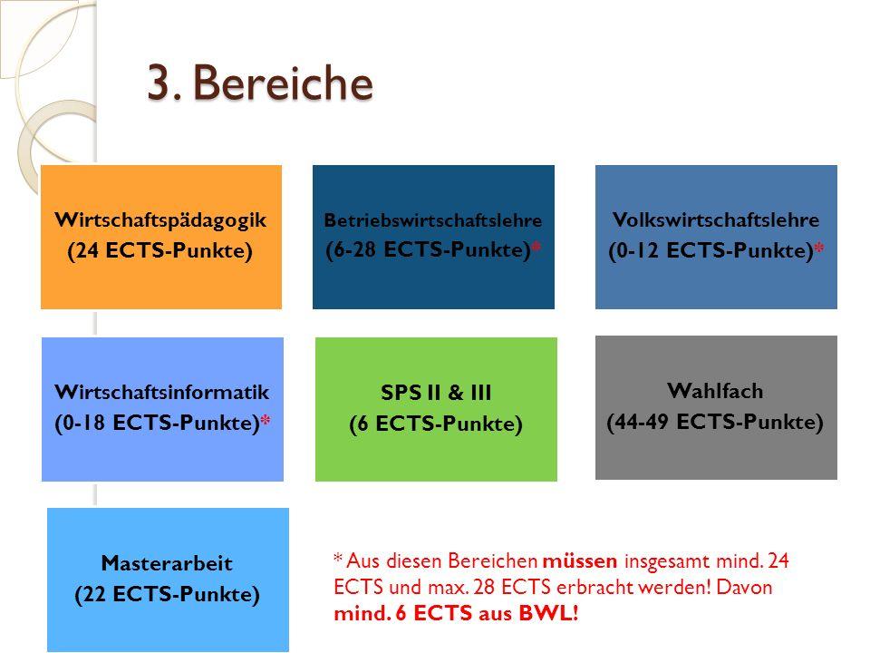 3. Bereiche Wirtschaftspädagogik (24 ECTS-Punkte) Betriebswirtschaftslehre (6-28 ECTS-Punkte)* Wahlfach (44-49 ECTS-Punkte) Volkswirtschaftslehre (0-1