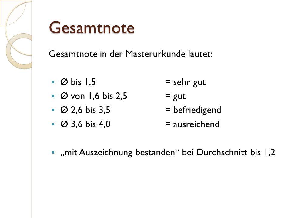 """Gesamtnote Gesamtnote in der Masterurkunde lautet:  Ø bis 1,5 = sehr gut  Ø von 1,6 bis 2,5 = gut  Ø 2,6 bis 3,5 = befriedigend  Ø 3,6 bis 4,0= ausreichend  """"mit Auszeichnung bestanden bei Durchschnitt bis 1,2"""