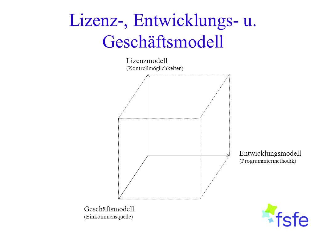 Lizenz-, Entwicklungs- u. Geschäftsmodell Lizenzmodell (Kontrollmöglichkeiten) Entwicklungsmodell (Programmiermethodik) Geschäftsmodell (Einkommensque