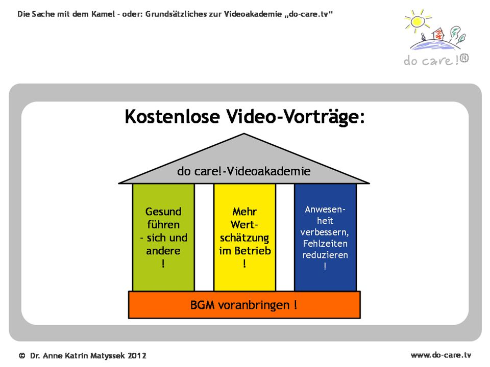 www.do-care.tv © Dr. Anne Katrin Matyssek 2012 ®