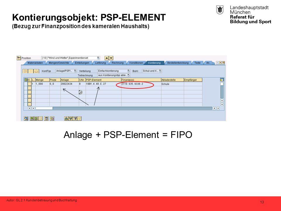 Autor: GL 2.1 Kundenbetreuung und Buchhaltung 13 Kontierungsobjekt: PSP-ELEMENT (Bezug zur Finanzposition des kameralen Haushalts) Anlage + PSP-Element = FIPO