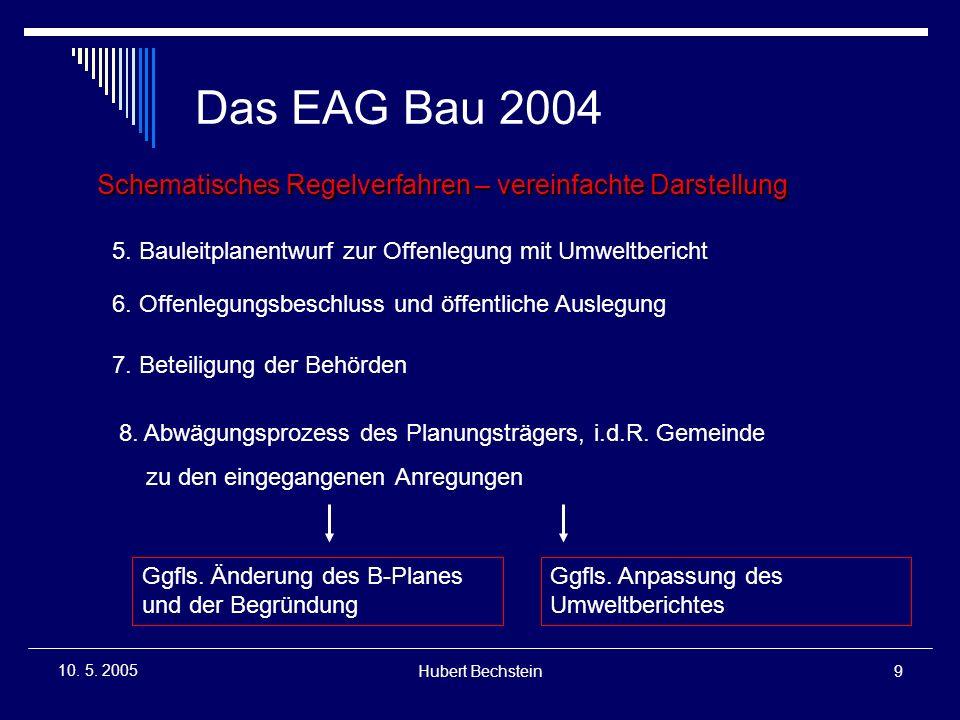 Hubert Bechstein10 10.5.
