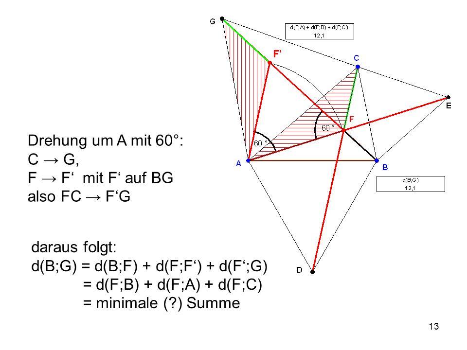 13 Drehung um A mit 60°: C → G, F → F' mit F' auf BG also FC → F'G daraus folgt: d(B;G) = d(B;F) + d(F;F') + d(F';G) = d(F;B) + d(F;A) + d(F;C) = minimale ( ) Summe