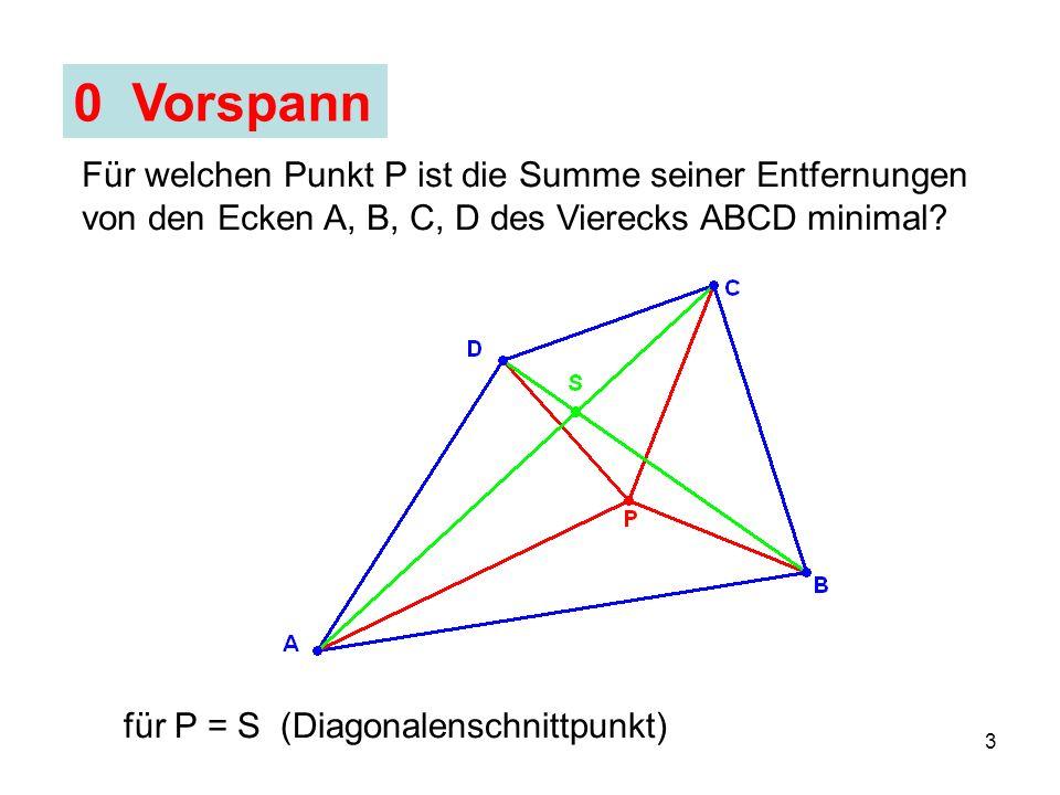 3 0 Vorspann Für welchen Punkt P ist die Summe seiner Entfernungen von den Ecken A, B, C, D des Vierecks ABCD minimal.