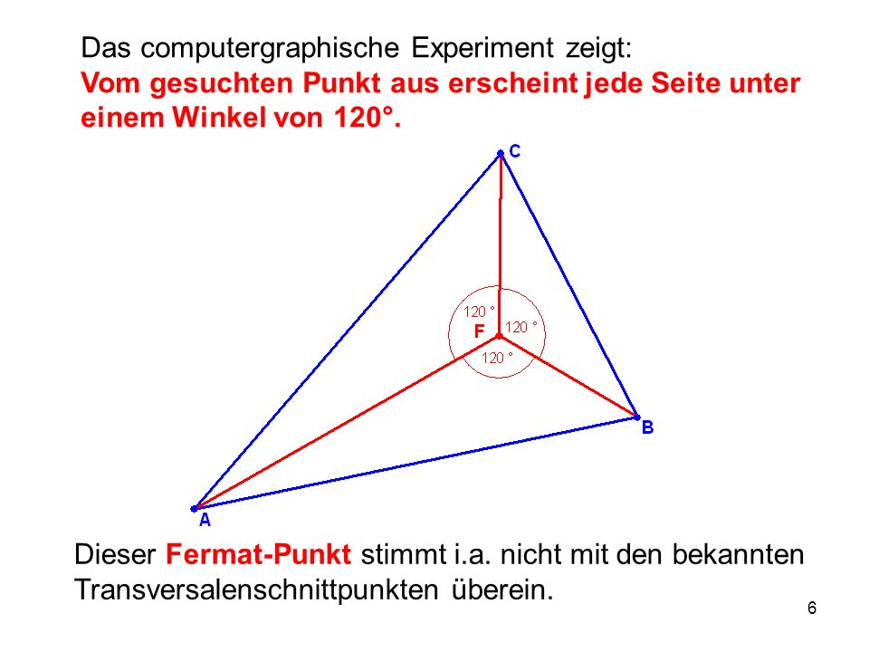 6 Das computergraphische Experiment zeigt: Vom gesuchten Punkt aus erscheint jede Seite unter einem Winkel von 120°.