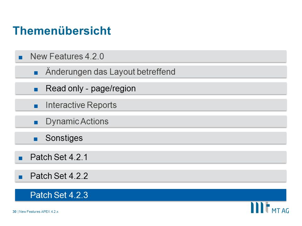| Themenübersicht New Features APEX 4.2.x30 ■ New Features 4.2.0 ■ Änderungen das Layout betreffend ■ Read only - page/region ■ Interactive Reports ■ Dynamic Actions ■ Sonstiges ■ Patch Set 4.2.1 ■ Patch Set 4.2.2 ■ Patch Set 4.2.3