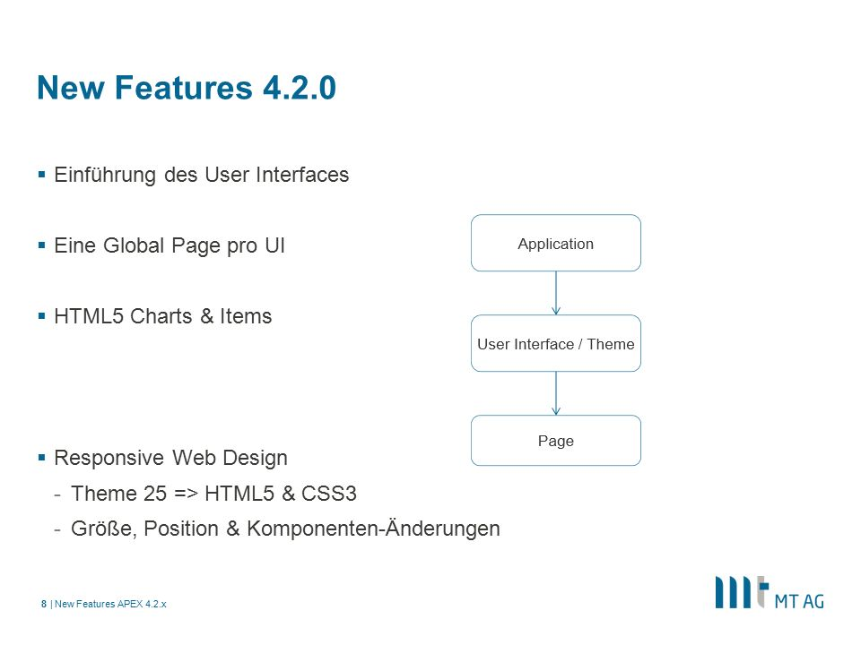 | New Features 4.2.0  Einführung des User Interfaces  Eine Global Page pro UI  HTML5 Charts & Items  Responsive Web Design -Theme 25 => HTML5 & CSS3 -Größe, Position & Komponenten-Änderungen New Features APEX 4.2.x8