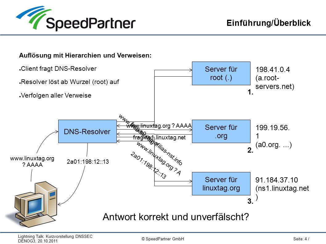 Lightning Talk: Kurzvorstellung DNSSEC DENOG3, 20.10.2011 Seite: 15 / © SpeedPartner GmbH Mögliche Einsatzszenarien Validierung von SSH-Fingerprints mit OpenSSH: ● Für offiziellen OpenSSH nur über Patches verfügbar ● z.B.