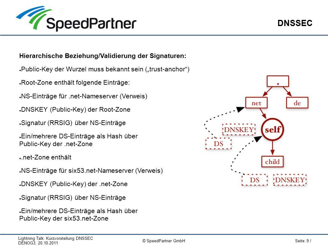 """Lightning Talk: Kurzvorstellung DNSSEC DENOG3, 20.10.2011 Seite: 9 / © SpeedPartner GmbH DNSSEC Hierarchische Beziehung/Validierung der Signaturen: ● Public-Key der Wurzel muss bekannt sein (""""trust-anchor ) ● Root-Zone enthält folgende Einträge: ● NS-Einträge für.net-Nameserver (Verweis) ● DNSKEY (Public-Key) der Root-Zone ● Signatur (RRSIG) über NS-Einträge ● Ein/mehrere DS-Einträge als Hash über Public-Key der.net-Zone ●.net-Zone enthält ● NS-Einträge für six53.net-Nameserver (Verweis) ● DNSKEY (Public-Key) der.net-Zone ● Signatur (RRSIG) über NS-Einträge ● Ein/mehrere DS-Einträge als Hash über Public-Key der six53.net-Zone"""