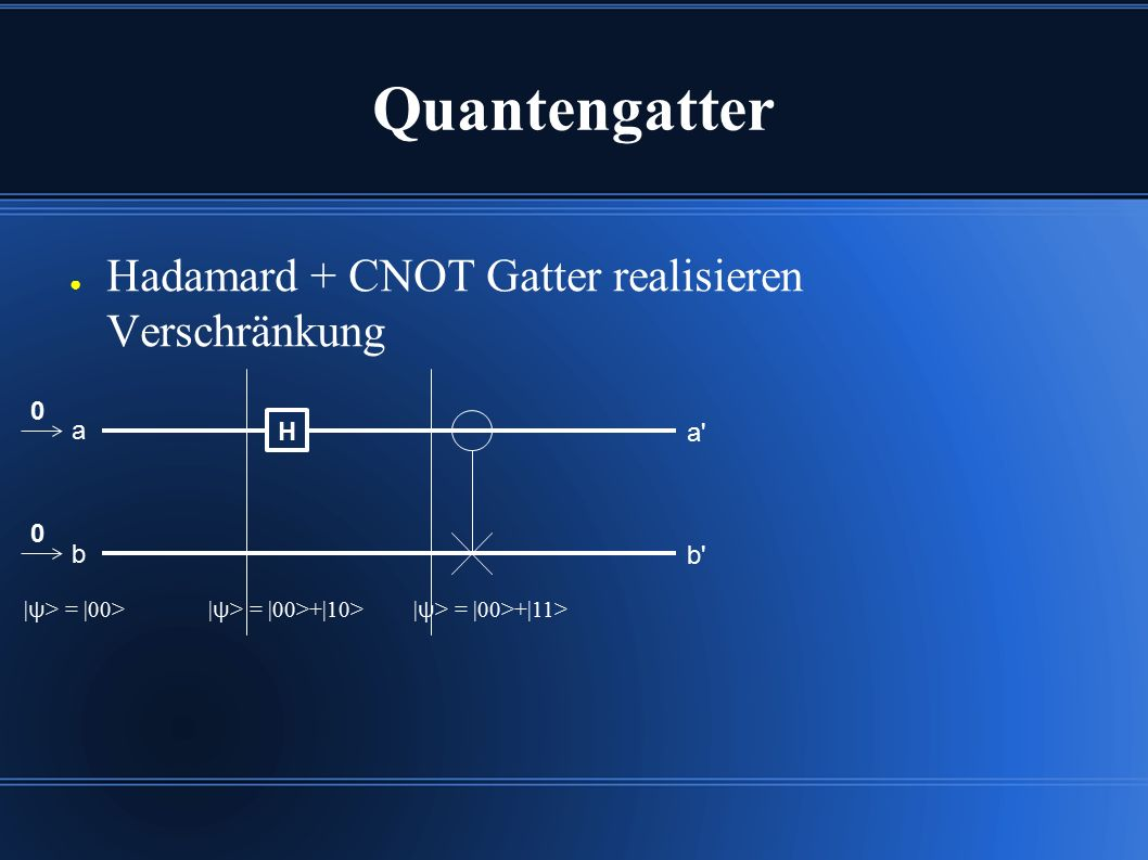 Quantengatter ● Hadamard + CNOT Gatter realisieren Verschränkung b b' a a' H 0 0 | ψ > = |00>| ψ > = |00>+|10>| ψ > = |00>+|11>