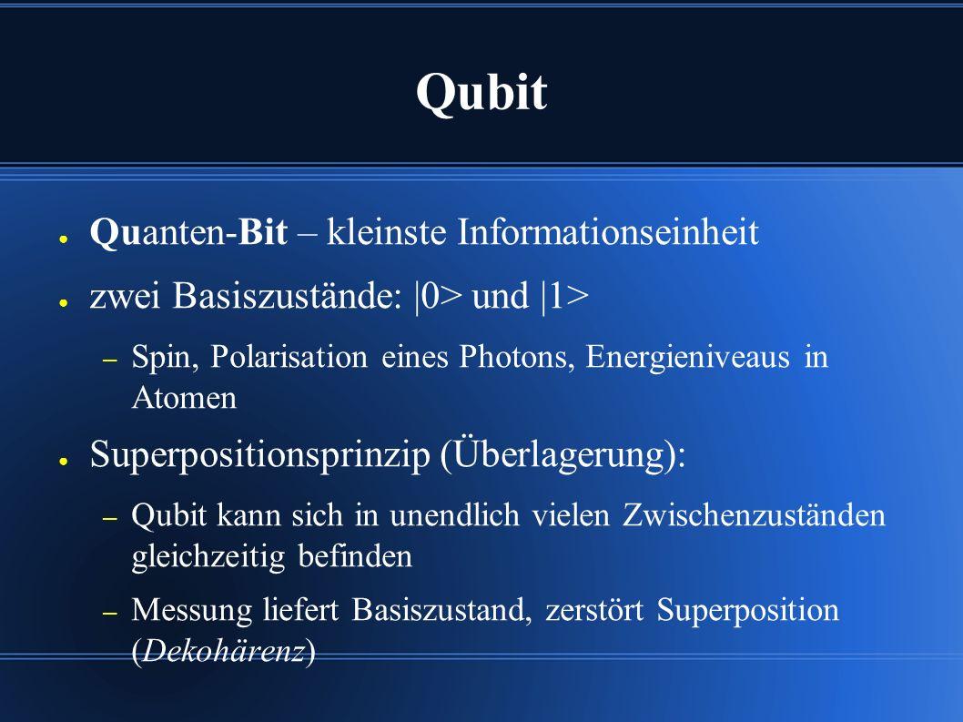 Qubit ● Quanten-Bit – kleinste Informationseinheit ● zwei Basiszustände: |0> und |1> – Spin, Polarisation eines Photons, Energieniveaus in Atomen ● Superpositionsprinzip (Überlagerung): – Qubit kann sich in unendlich vielen Zwischenzuständen gleichzeitig befinden – Messung liefert Basiszustand, zerstört Superposition (Dekohärenz)