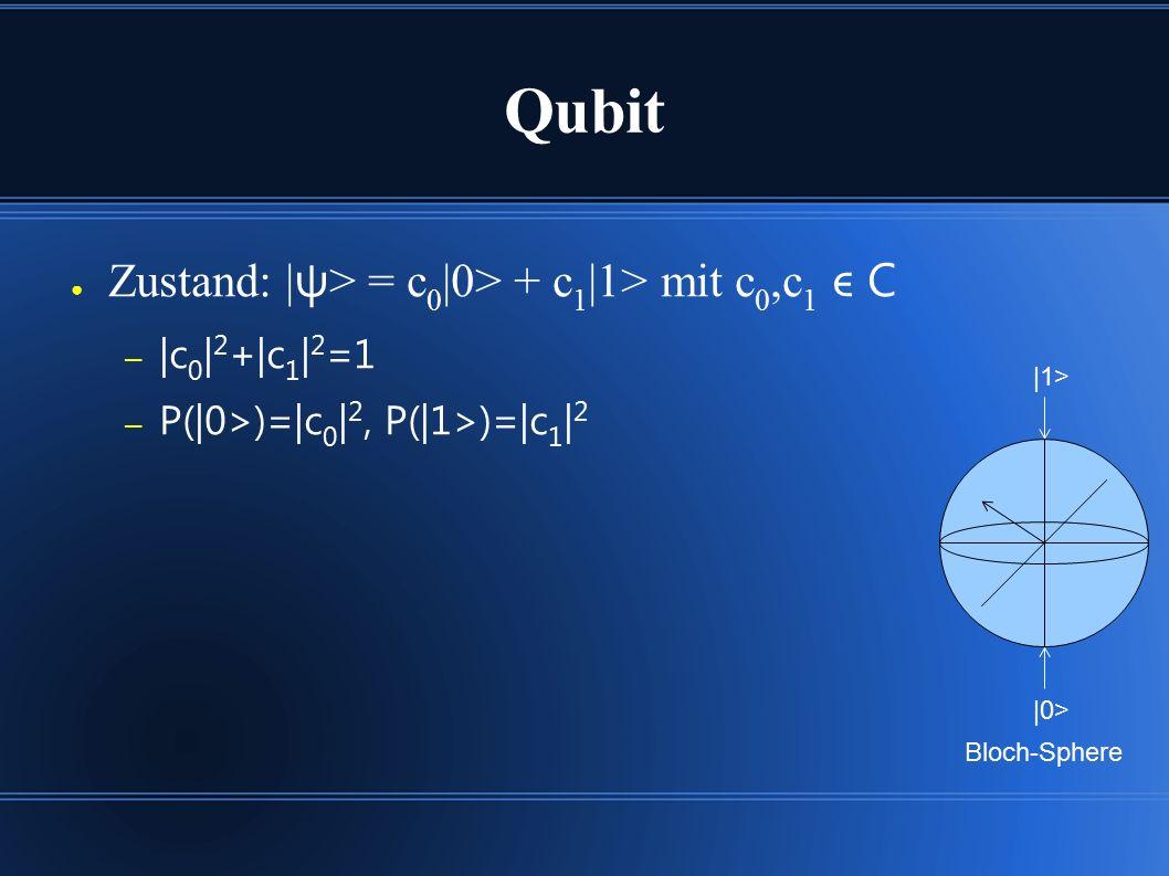 Qubit ● Zustand: | ψ > = c 0 |0> + c 1 |1> mit c 0,c 1 ϵ C – |c 0 | 2 +|c 1 | 2 =1 – P(|0>)=|c 0 | 2, P(|1>)=|c 1 | 2 |1> |0> Bloch-Sphere