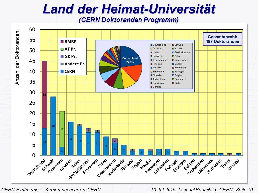 CERN-Einführung – Karrierechancen am CERN 13-Jul-2016, Michael Hauschild - CERN, Seite 10 Land der Heimat-Universität (CERN Doktoranden Programm)