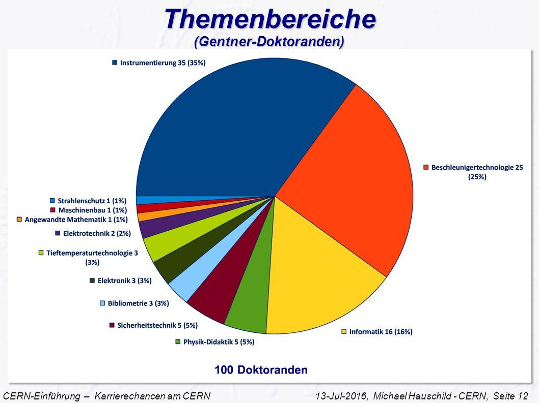 CERN-Einführung – Karrierechancen am CERN 13-Jul-2016, Michael Hauschild - CERN, Seite 12 Themenbereiche (Gentner-Doktoranden)