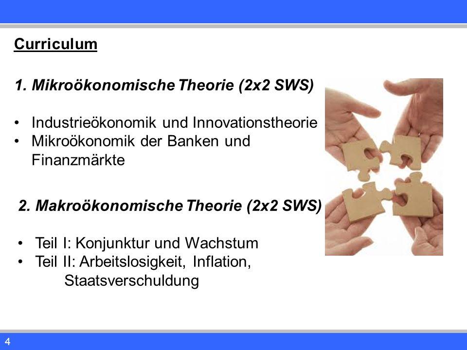 4 Curriculum 1.Mikroökonomische Theorie (2x2 SWS) Industrieökonomik und Innovationstheorie Mikroökonomik der Banken und Finanzmärkte 2.Makroökonomisch