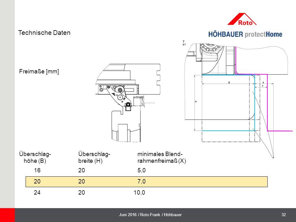 32Juni 2016 / Roto Frank / Höhbauer Freimaße [mm] Überschlag- Überschlag-minimales Blend- höhe (B)breite (H)rahmenfreimaß (X) 16205,0 20207,0 2420 10,0 Technische Daten