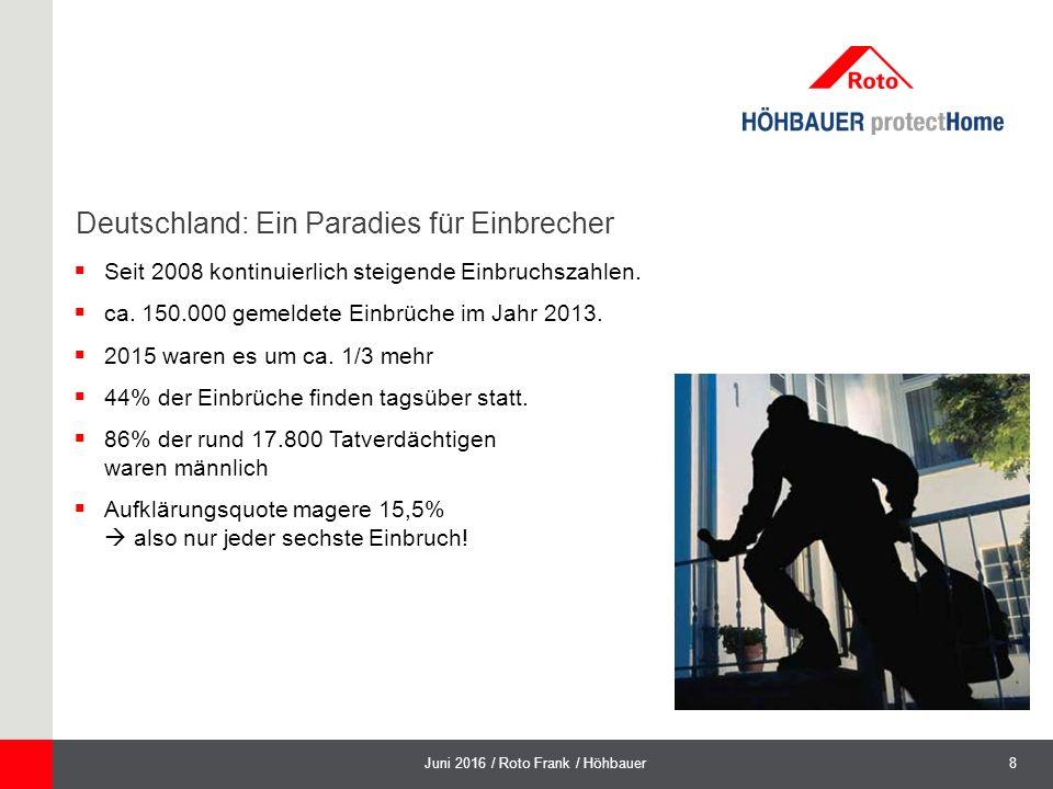 8Juni 2016 / Roto Frank / Höhbauer  Seit 2008 kontinuierlich steigende Einbruchszahlen.
