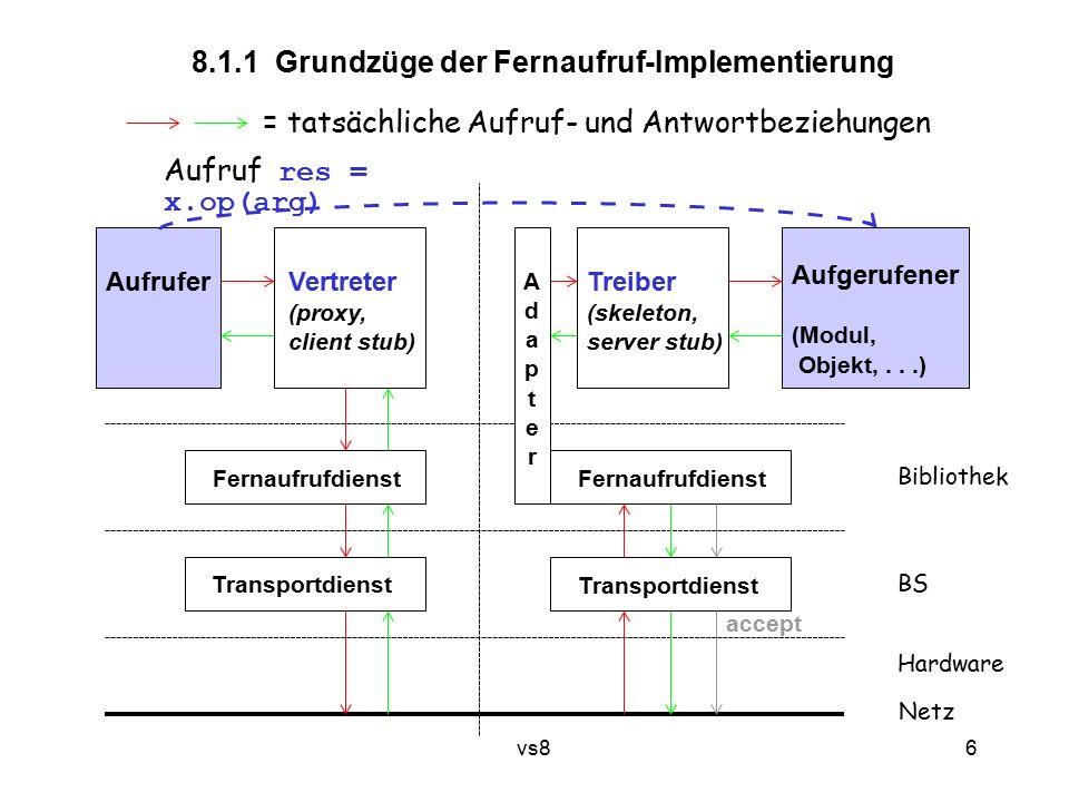 6 vs8 = tatsächliche Aufruf- und Antwortbeziehungen 8.1.1 Grundzüge der Fernaufruf-Implementierung Aufgerufener (Modul, Objekt,...) Aufrufer Vertreter