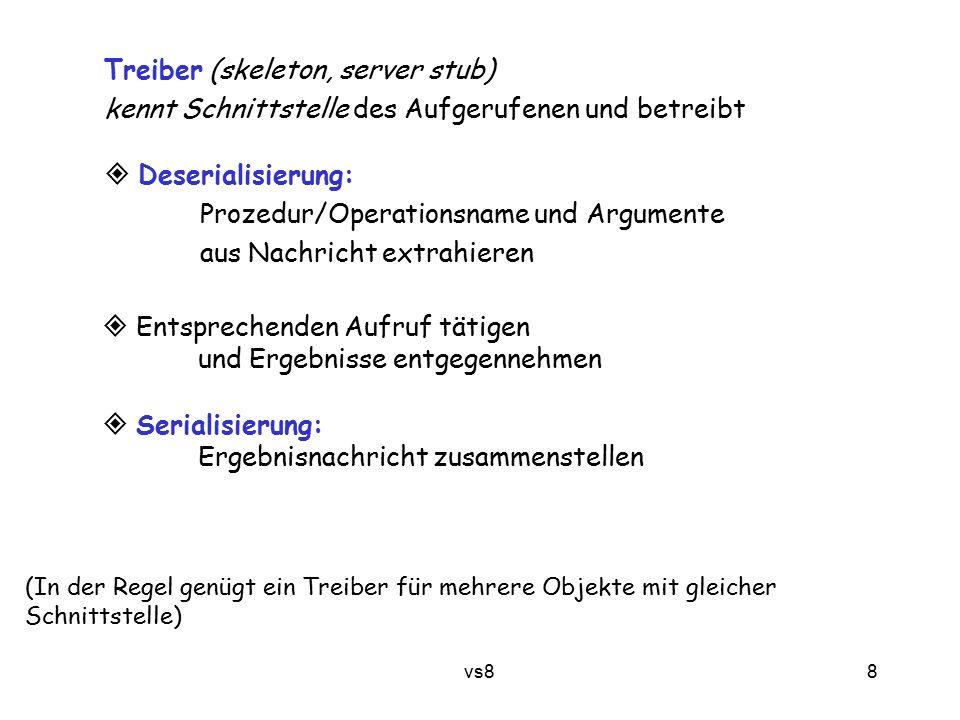 8 vs8 Treiber (skeleton, server stub) kennt Schnittstelle des Aufgerufenen und betreibt  Deserialisierung: Prozedur/Operationsname und Argumente aus