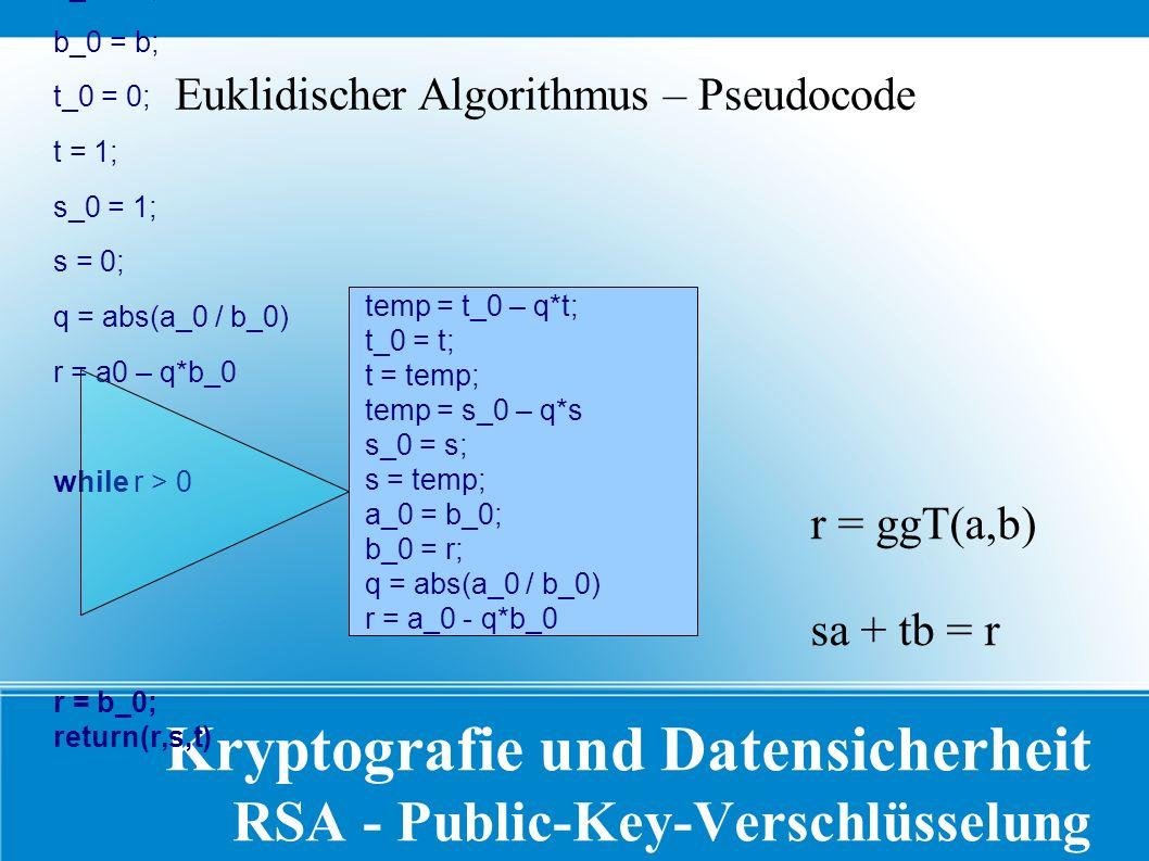 Kryptografie und Datensicherheit RSA - Public-Key-Verschlüsselung a_0 = a; b_0 = b; t_0 = 0; t = 1; s_0 = 1; s = 0; q = abs(a_0 / b_0) r = a0 – q*b_0 while r > 0 r = b_0; return(r,s,t) Euklidischer Algorithmus – Pseudocode temp = t_0 – q*t; t_0 = t; t = temp; temp = s_0 – q*s s_0 = s; s = temp; a_0 = b_0; b_0 = r; q = abs(a_0 / b_0) r = a_0 - q*b_0 r = ggT(a,b) sa + tb = r